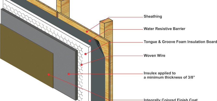 Manufacturers Of One Coat Plastering Products