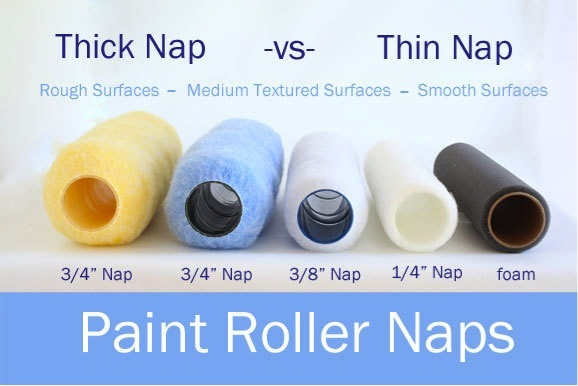 Roller Nap Chart For Stucco