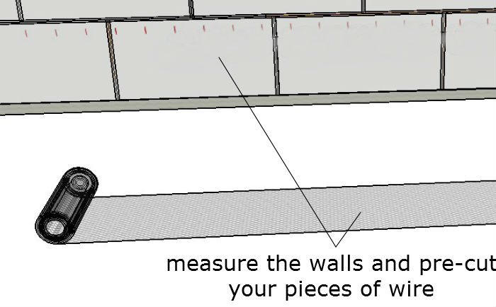 Measure Walls And Cut Strips Of Wire