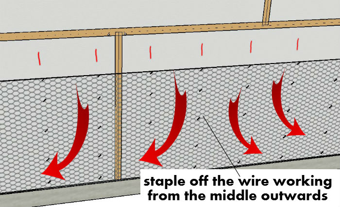 Now Staple Off The One Coat Wire