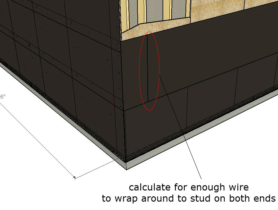 Calculate The Correct Amount Of Wire