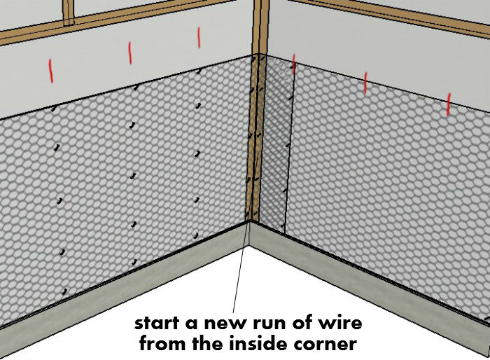 Start A New Run On Inside Corner