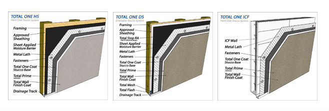 TotalWall-Systems