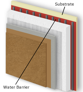 EIFS Cladding With Additional Water Resistive Barrier