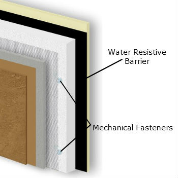 Paper Water Resistive Barrier