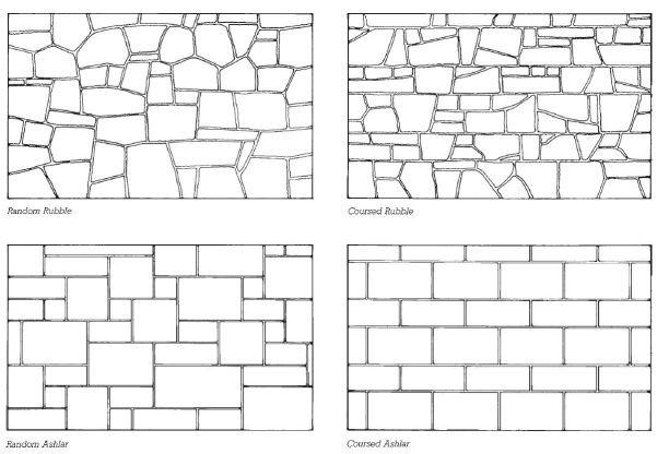 Stone Layout Options